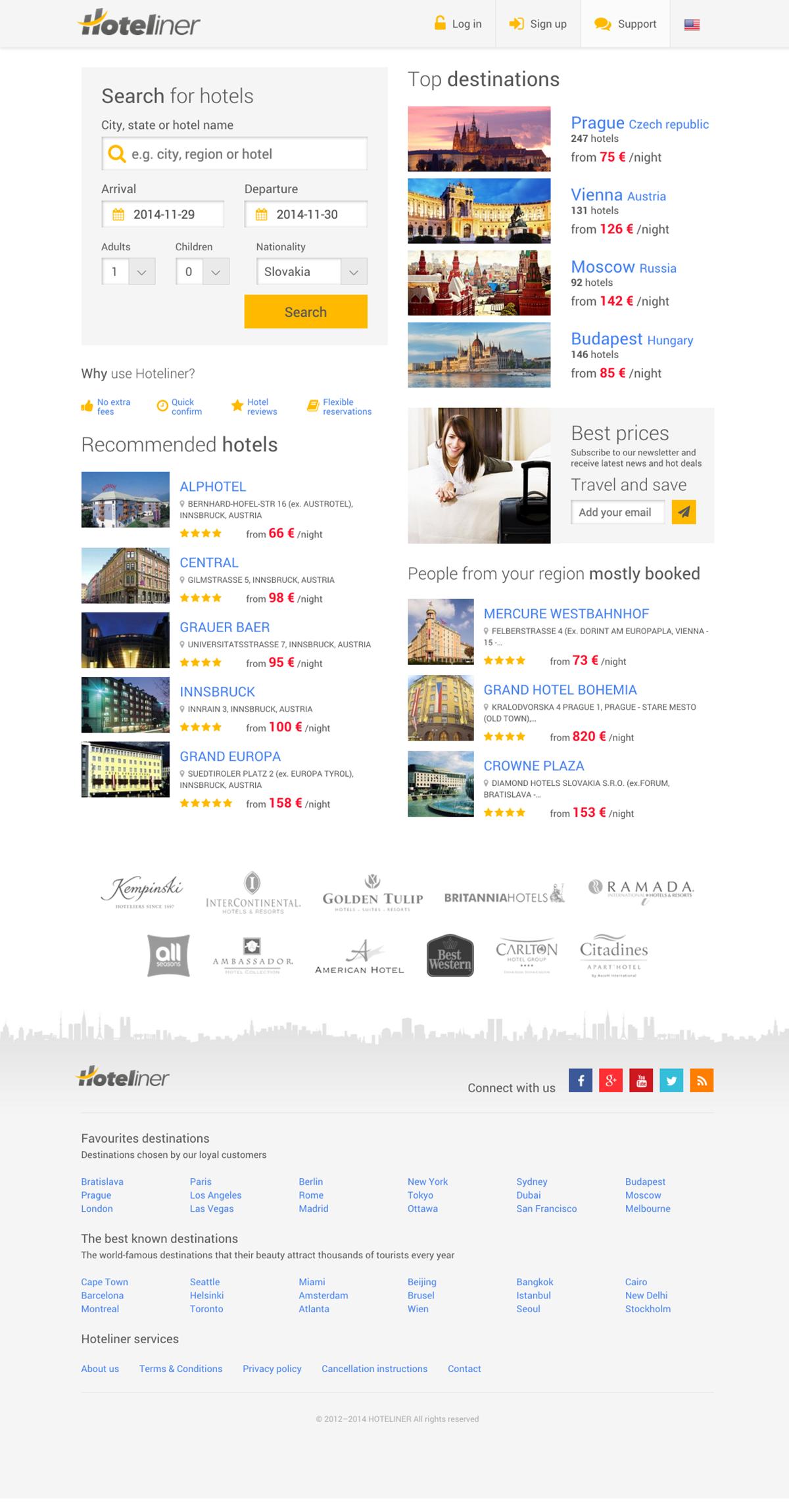 hoteliner.com