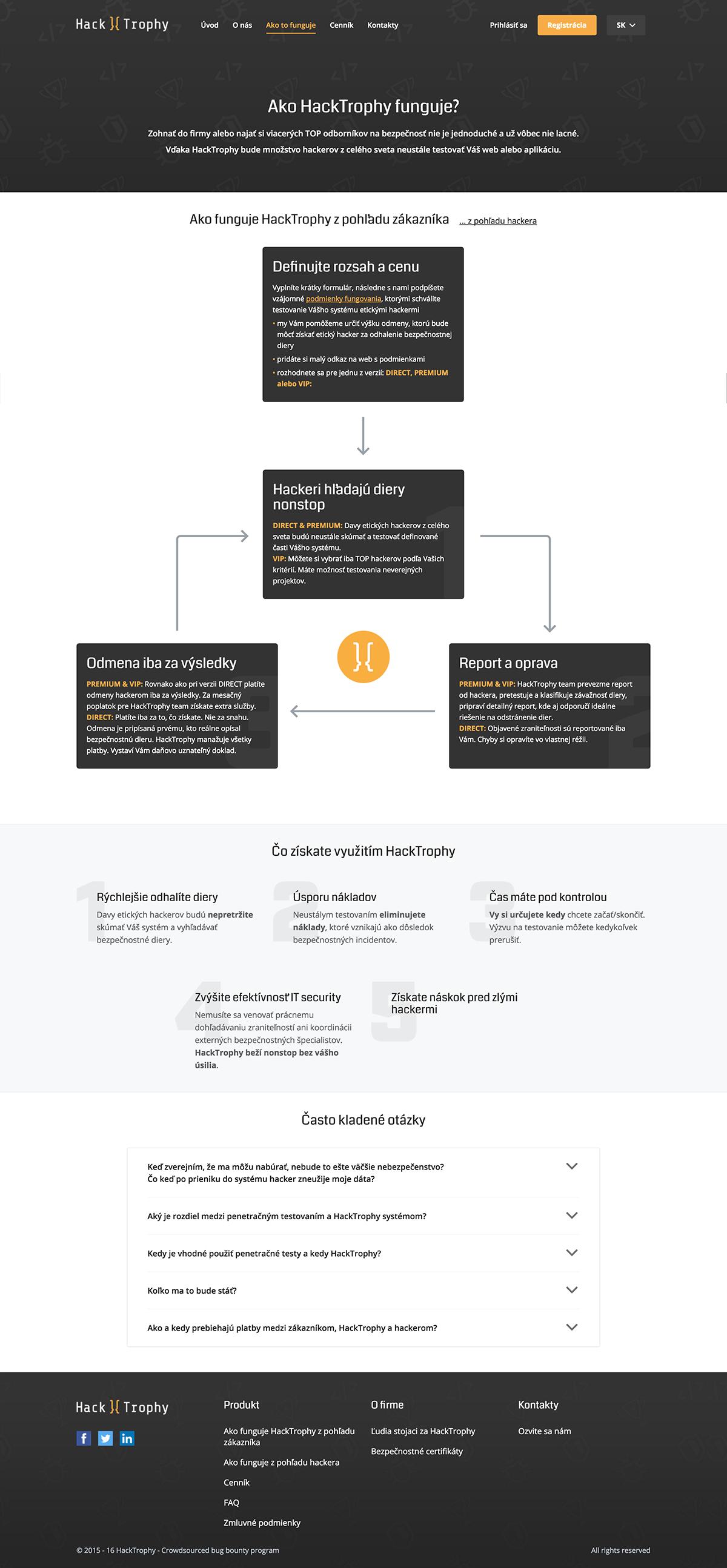 Ako to funguje zakaznik Hacktrophy.com copy
